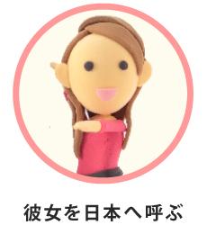 彼女を日本へ呼ぶ
