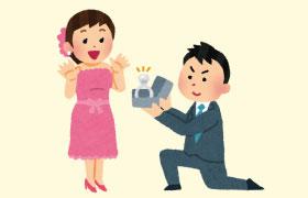 婚約者を日本へ呼ぶ